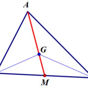 Vì sao lại thế – Kỳ 2: Trọng tâm của tam giác