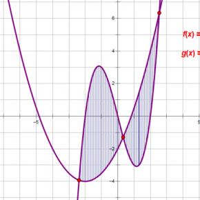 Vẽ miền giới hạn giữa hai đồ thị bằng GSP