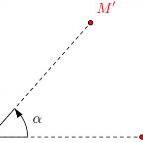Vì sao lại thế – Kỳ 3: Biểu thức tọa độ của phép quay