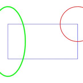 Vẽ hình với gói lệnh TikZ trong LaTeX – Cài đặt và khai báo