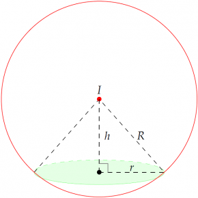 [Tikz] Mặt cầu và thiết diện cắt bởi mặt phẳng