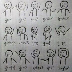 Mathematics Dancing