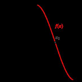 Ứng dụng hàm số liên tục tìm nghiệm vô tỉ của phương trình